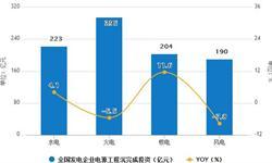 <em>电力</em>行业发展现状分析 6月全社会用电量累计32291亿千瓦时