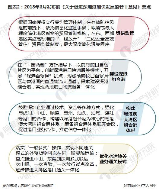 图表2:2018年6月发布的《关于促进深圳港加快发展的若干意见》要点
