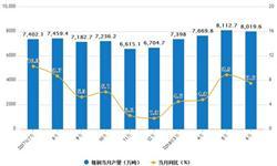 1-6月粗钢累计产量为45115.7万吨 比同期增长6%