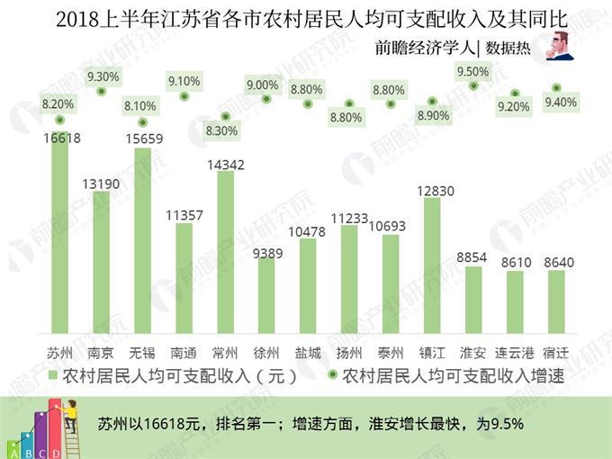 江苏省2020各市gdp_江苏省地图
