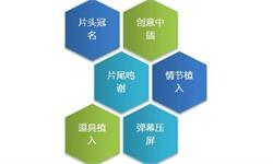 2017年中国电视剧行业规模突破千亿 广告成重要营收方式