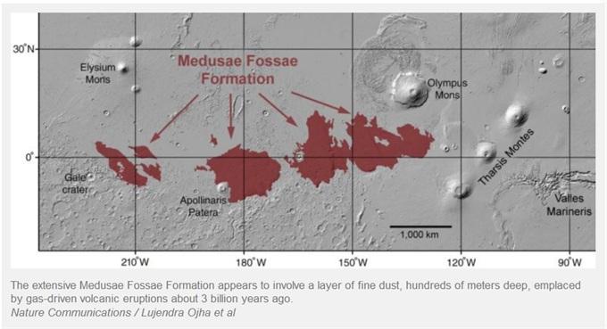 真相大白!科学家揭开火星遍布尘埃的秘密 一切竟是由于它