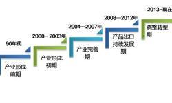 2018年江西省小龙虾养殖产业发展现状分析 产值及效益逐年攀升【组图】