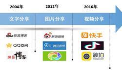 2018年手持稳定器行业发展现状分析