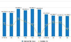 1-6月<em>手机</em>出货量为1.96亿部 同比下降17.8%