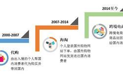 一文了解跨境电商的前世今生:由代购到跨境电商的快速转变