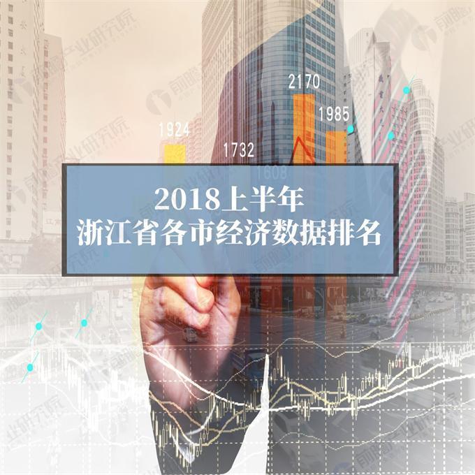 数据热|2018上半年浙江省各市经济成绩单:这座城市GDP总量第二,增速超过杭州!