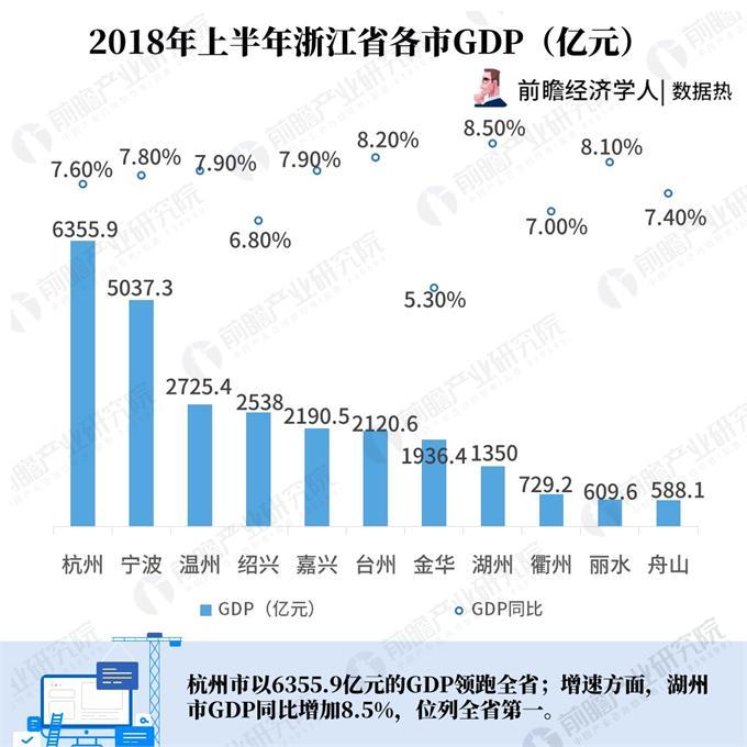 2018年连云港经济总量是多少_连云港2021年续建公园
