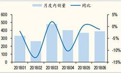 1-6月冰箱累计产量达3979.3万台 累计增长3.1%