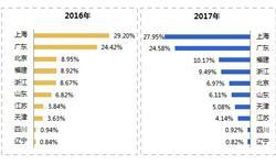 2018年葡萄酒进口格局分析 进口葡萄酒占线上市场主位,葡萄酒品牌趋于集中