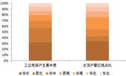 水泥窑协同处置综合优势突出 成危废处理发展方向