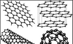 石墨烯行业应用潜力广泛 有望催生万亿级新市场