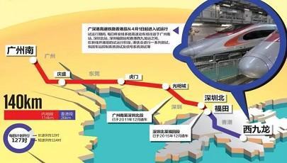 广深港高铁