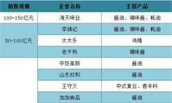2018年调味品行业竞争格局分析 前五市占率仅有20%【组图】