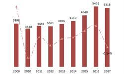 2018中国<em>电力</em><em>自动化</em>细分领域发展现状分析 对<em>电力</em>发展影响重大【组图】