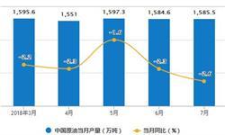 1-7月<em>原油</em>累计产量为10995.3万吨 累计下降2.1%