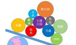 从小猪佩琪看中国儿童动画发展之路 优质内容+授权变现是利器