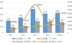 2018年中国新消费行业投融资分析  细分领域多点开花【组图】