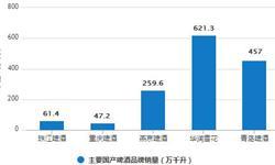 1-7月<em>啤酒</em>累计产量2512.1万千升 累计增长0.5%