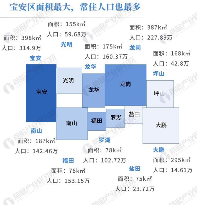 2018广东上半年经济总量_广东涉外经济学院宿舍