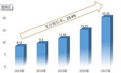2018年全球光纤激光器行业发展分析  占工业激光器比重超过40%【组图】
