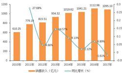 2018年中国<em>改性</em><em>塑料</em>行业竞争格局分析 国内企业能否与巴斯夫一较高下?