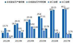 国内蓝宝石供给能力提高 LED领域应用增长下,中国大陆LED芯片产能达全球多半