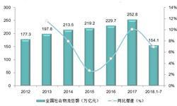 2018年1-7月中国物流行业数据解读:物流规模平稳增长,行业效益有所改善