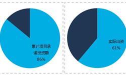 大基金二期布局千億產業鏈 哪些領域將受益?