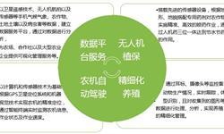 智慧农业<em>四大</em>应用场景探索 现代化技术是核心