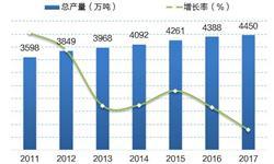 2018年中国苹果产销衔接出现矛盾 贸易常年保持顺差