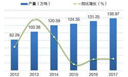 2018年陕西省猕猴桃产业发展现状 经营效益较高【组图】