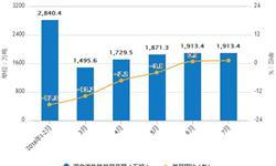 1-7月生铁累计<em>产量</em>为44179.4万吨 累计增长1%
