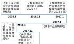 政策頻繁加碼工業互聯網 中國工業互聯網迎來三大投資機會