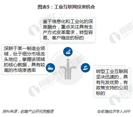 图表5:工业互联网投资机会