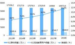 中国K12在线英语教育热潮再起 一文了解在线英语培训突破口
