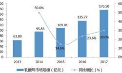 一文了解中国乳酸菌饮料市场现状:常温乳酸菌饮料增速放缓,未来受常温<em>酸奶</em>冲击大