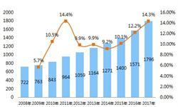 中国童装市场加速深度细分 童装企业发展重心将是什么?