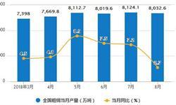 1-8月粗钢累计<em>产量</em>为61739.8万吨 累计增长5.8%