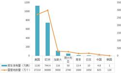 房车露营进入大众旅行时代 津鲁甘豫皖赣六省市积极布局