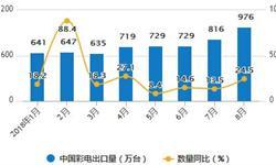 8月彩全国电产量回升 累计产量为12158.5万台