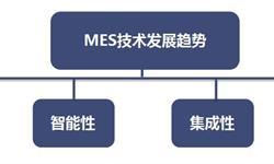 三个层面了解中国<em>制造</em><em>执行</em><em>系统</em>的未来趋势