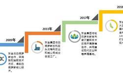 """千噸俄產""""中國大豆""""運抵國內,十張圖了解中國大豆產業發展現狀與前景"""