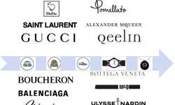 一文解读2018年上半年Gucci母公司开云集团经营业绩:Gucci业绩惊艳,继续领跑奢侈品行业