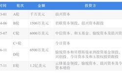 小豬民宿完成3億融資,中國民宿行業從資本繁榮到市場爆發還有多遠?