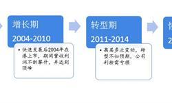 李寧走向復蘇?十張圖帶你看懂李寧公司的重新崛起
