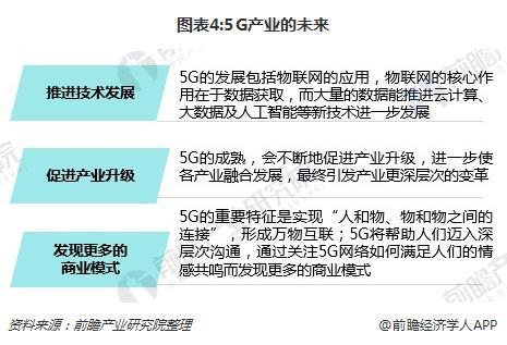 图表4:5G产业的未来