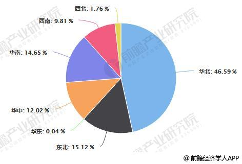2016年1-6月中国原盐产量分布情况