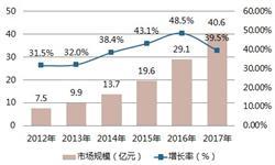 2018全媒体出版市场发展现状分析 有声阅读市场扩增但仍面临内容质量等问题