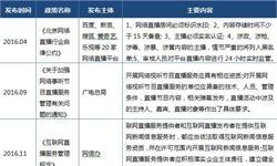 """2018年网络直播行业监管力度加大 直播行业""""冰火两重天"""""""